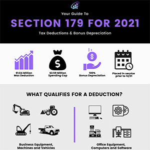 Section 179 Explained